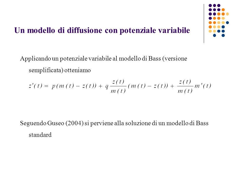 Un modello di diffusione con potenziale variabile Applicando un potenziale variabile al modello di Bass (versione semplificata) otteniamo Seguendo Guseo (2004) si perviene alla soluzione di un modello di Bass standard