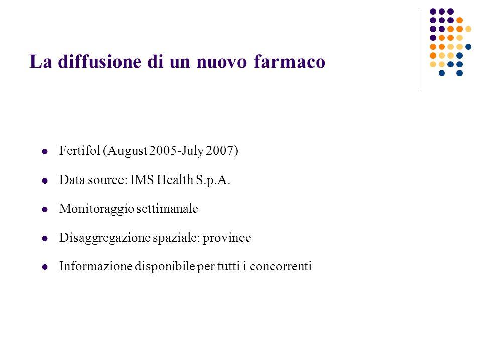 La diffusione di un nuovo farmaco Fertifol (August 2005-July 2007) Data source: IMS Health S.p.A. Monitoraggio settimanale Disaggregazione spaziale: p