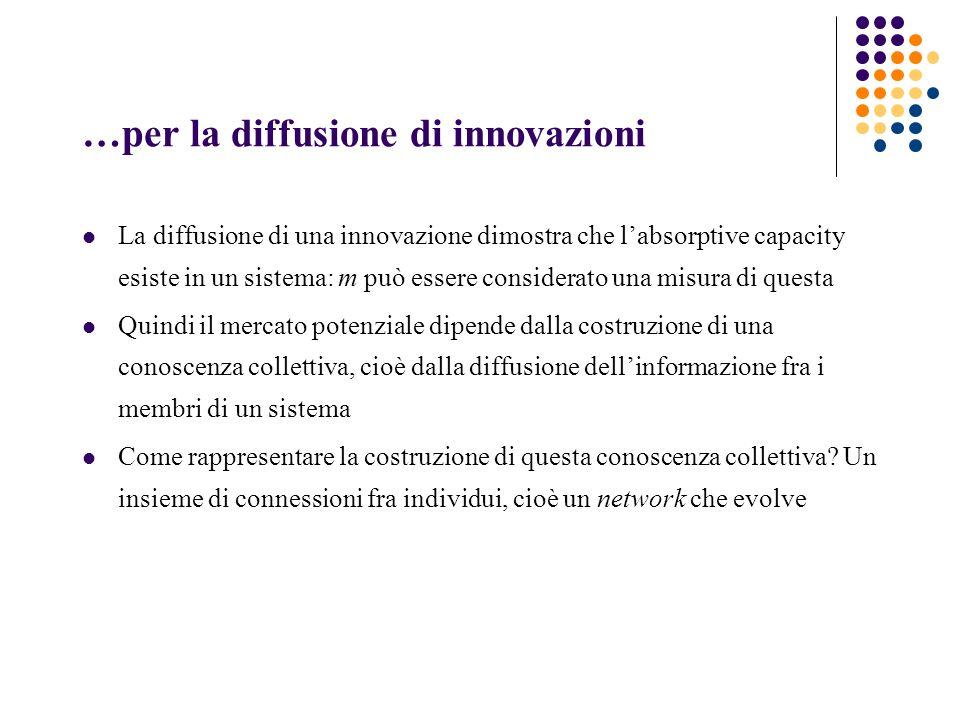 …per la diffusione di innovazioni La diffusione di una innovazione dimostra che labsorptive capacity esiste in un sistema: m può essere considerato un