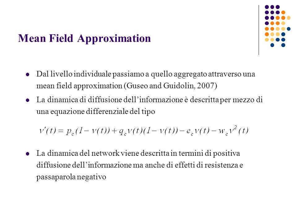 Mean Field Approximation Dal livello individuale passiamo a quello aggregato attraverso una mean field approximation (Guseo and Guidolin, 2007) La dinamica di diffusione dellinformazione è descritta per mezzo di una equazione differenziale del tipo La dinamica del network viene descritta in termini di positiva diffusione dellinformazione ma anche di effetti di resistenza e passaparola negativo