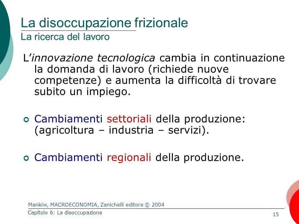 Mankiw, MACROECONOMIA, Zanichelli editore © 2004 15 Capitolo 6: La disoccupazione La disoccupazione frizionale La ricerca del lavoro Linnovazione tecn