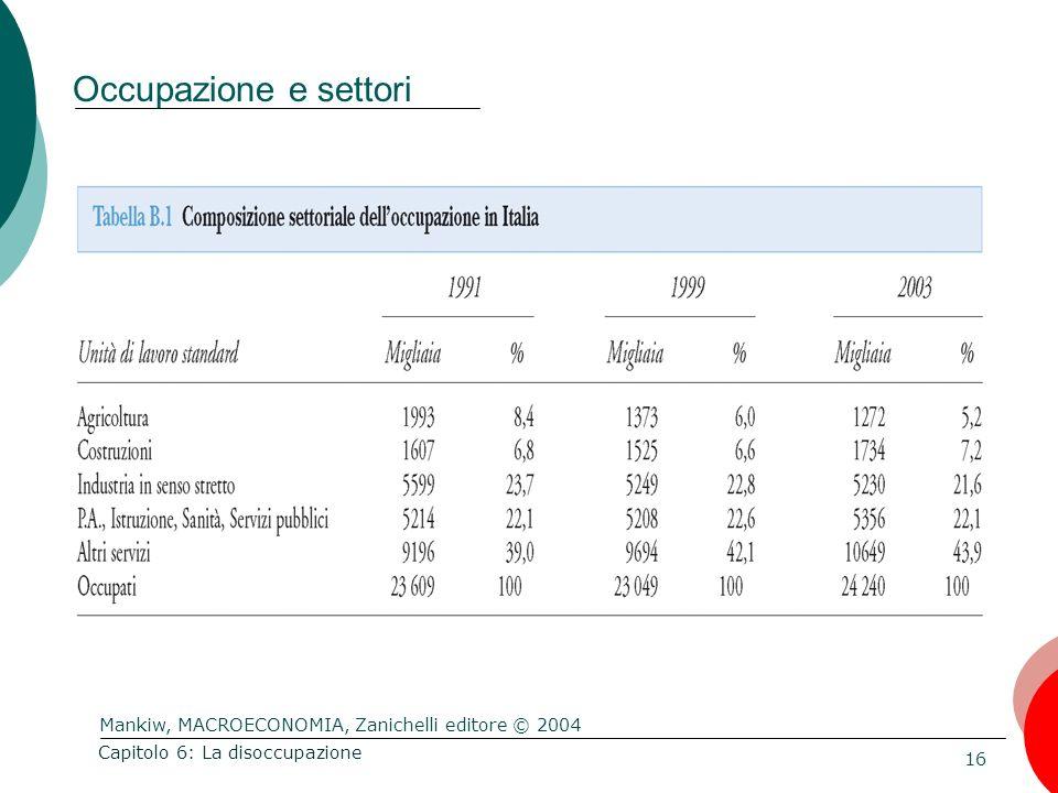 Mankiw, MACROECONOMIA, Zanichelli editore © 2004 16 Capitolo 6: La disoccupazione Occupazione e settori