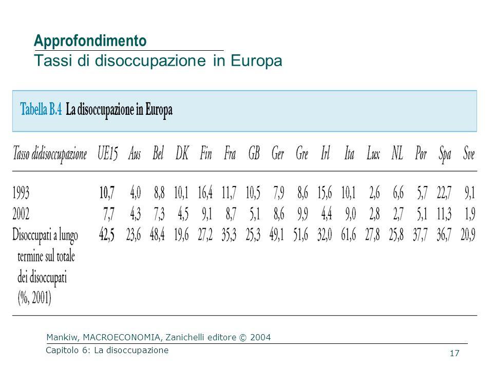 Mankiw, MACROECONOMIA, Zanichelli editore © 2004 17 Capitolo 6: La disoccupazione Approfondimento Tassi di disoccupazione in Europa