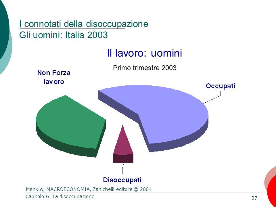 Mankiw, MACROECONOMIA, Zanichelli editore © 2004 27 Capitolo 6: La disoccupazione I connotati della disoccupazione Gli uomini: Italia 2003 Il lavoro: