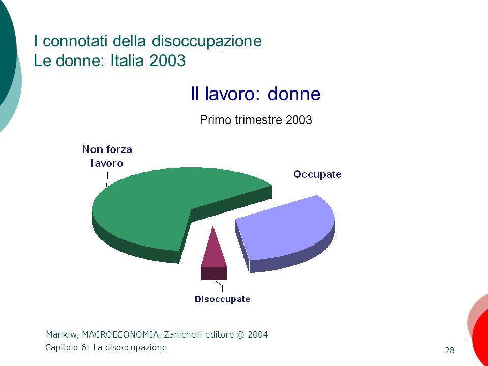 Mankiw, MACROECONOMIA, Zanichelli editore © 2004 28 Capitolo 6: La disoccupazione I connotati della disoccupazione Le donne: Italia 2003 Il lavoro: do