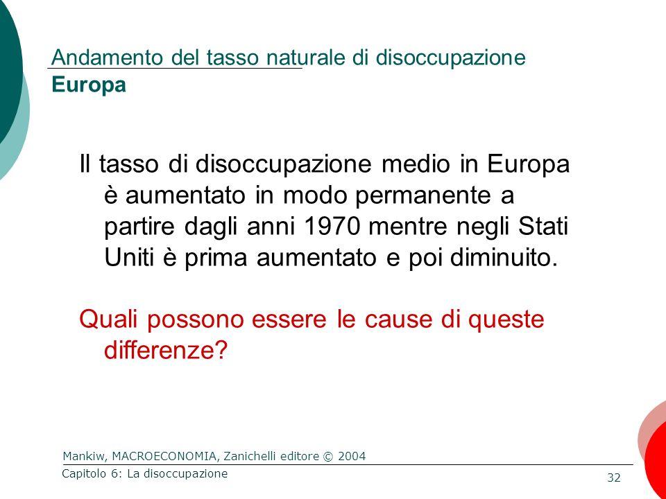 Mankiw, MACROECONOMIA, Zanichelli editore © 2004 32 Capitolo 6: La disoccupazione Il tasso di disoccupazione medio in Europa è aumentato in modo perma
