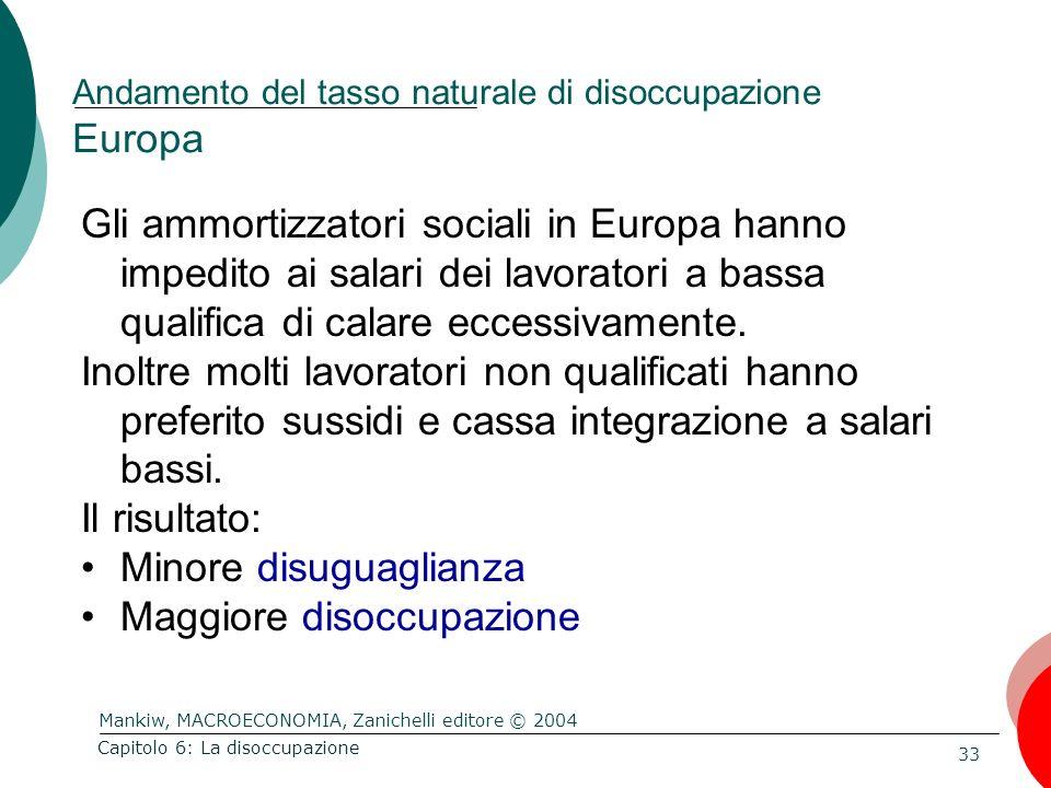 Mankiw, MACROECONOMIA, Zanichelli editore © 2004 33 Capitolo 6: La disoccupazione Andamento del tasso naturale di disoccupazione Europa Gli ammortizza
