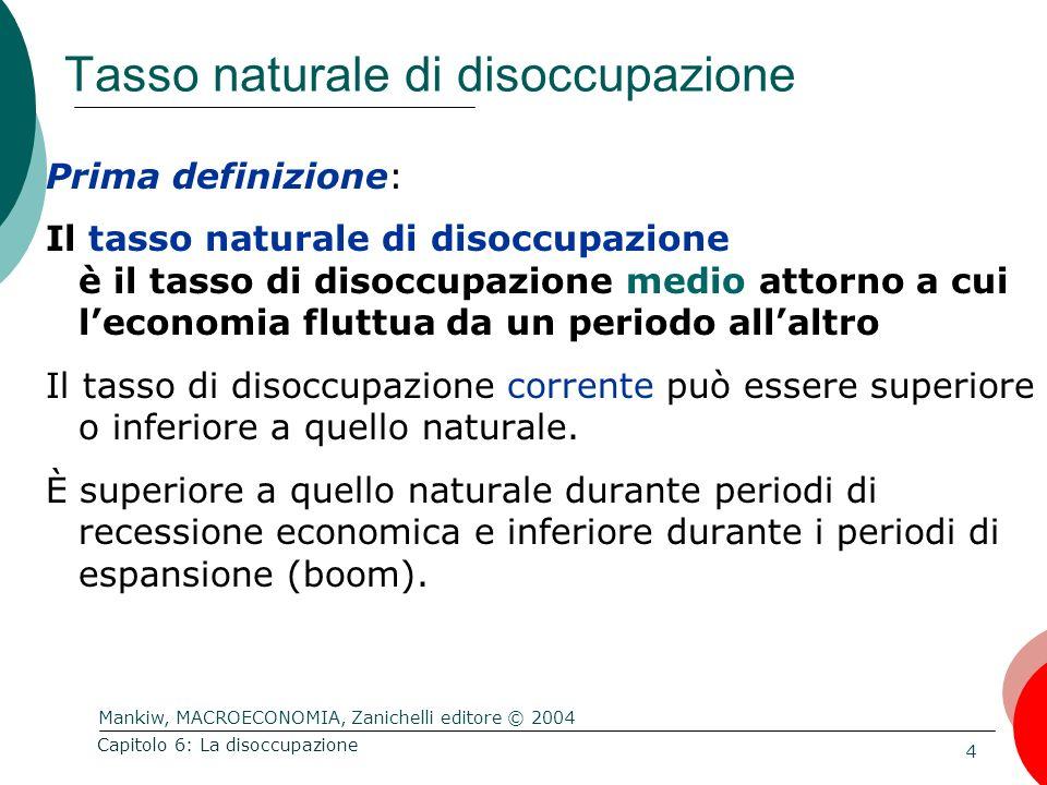 Mankiw, MACROECONOMIA, Zanichelli editore © 2004 4 Capitolo 6: La disoccupazione Tasso naturale di disoccupazione Prima definizione: Il tasso naturale