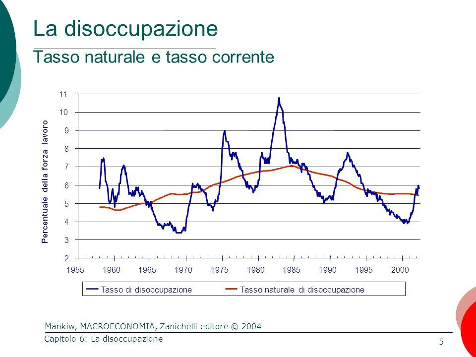 Mankiw, MACROECONOMIA, Zanichelli editore © 2004 5 Capitolo 6: La disoccupazione La disoccupazione Tasso naturale e tasso corrente 2 3 4 5 6 7 8 9 10