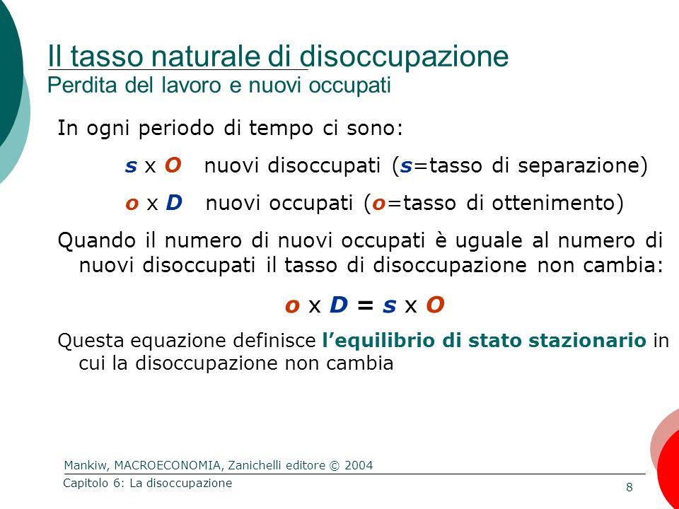 Mankiw, MACROECONOMIA, Zanichelli editore © 2004 9 Capitolo 6: La disoccupazione La condizione di stato stazionario permette di identificare il tasso di disoccupazione di stato stazionario Poiché O = (L – D) allora: s O = s (L – D) = s L – s D In stato stazionario: o D = s L – sD quindi: (o + s) D = s L Calcoliamo il tasso di disoccupazione di stato stazionario: D/L =s/ (o + s) Il tasso naturale di disoccupazione Perdita del lavoro e nuovi occupati