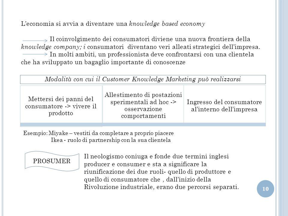 Leconomia si avvia a diventare una knowledge based economy Il coinvolgimento dei consumatori diviene una nuova frontiera della knowledge company; i consumatori diventano veri alleati strategici dellimpresa.