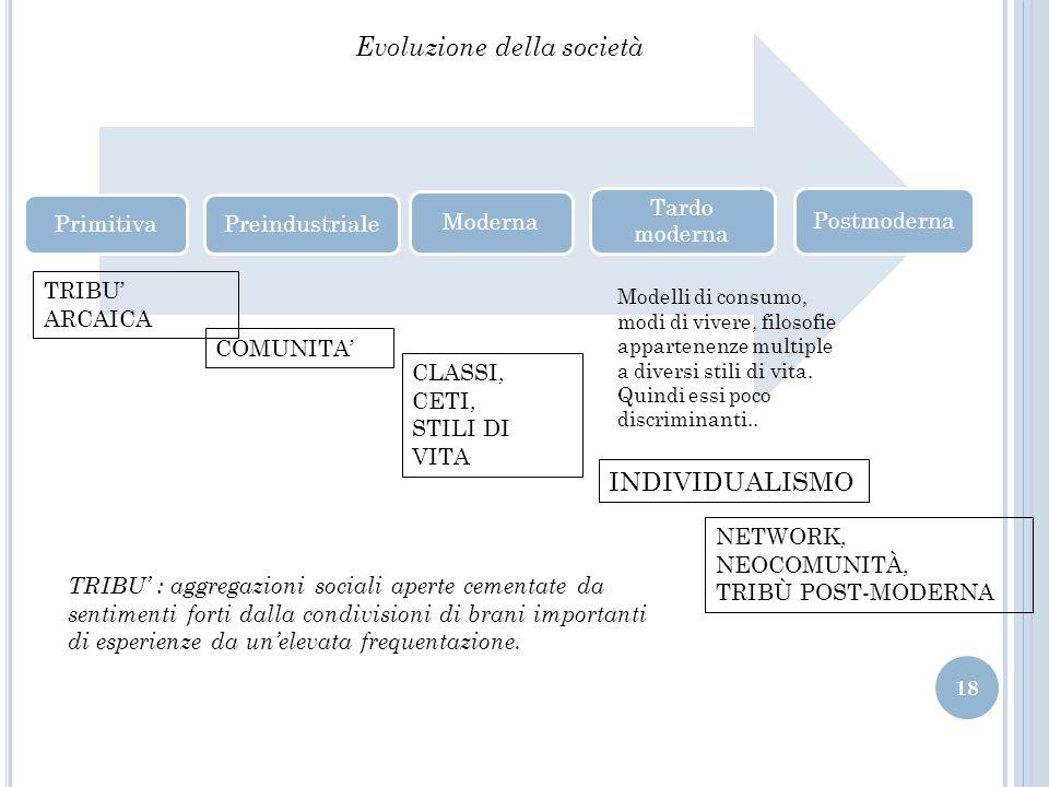 Struttura di classe Marxiana Visione dicotomina: borghesia- proletariato Tricotomica (ceti meti comunque destinati alla proletarizzazione) Stratificazione sociale (Veblen) a cui si contrappone..