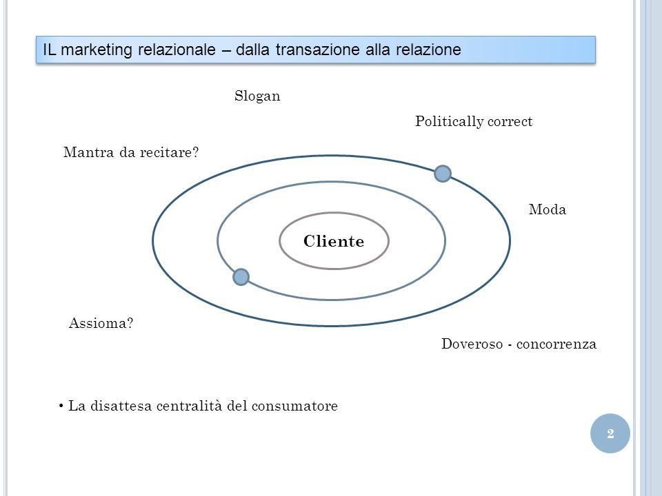 IL marketing relazionale – dalla transazione alla relazione Cliente Assioma.