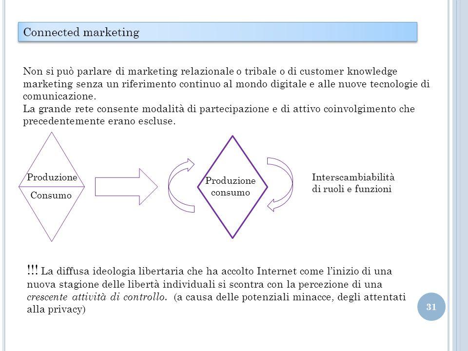 Connected marketing Non si può parlare di marketing relazionale o tribale o di customer knowledge marketing senza un riferimento continuo al mondo digitale e alle nuove tecnologie di comunicazione.