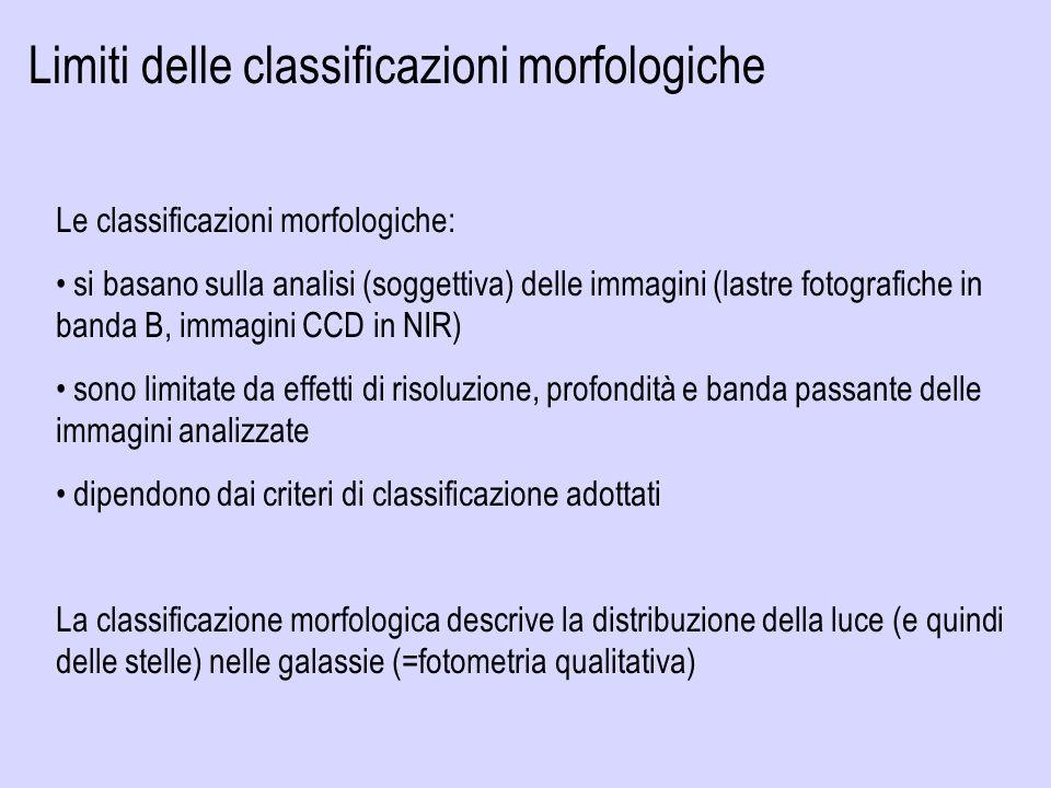 Le classificazioni morfologiche: si basano sulla analisi (soggettiva) delle immagini (lastre fotografiche in banda B, immagini CCD in NIR) sono limita