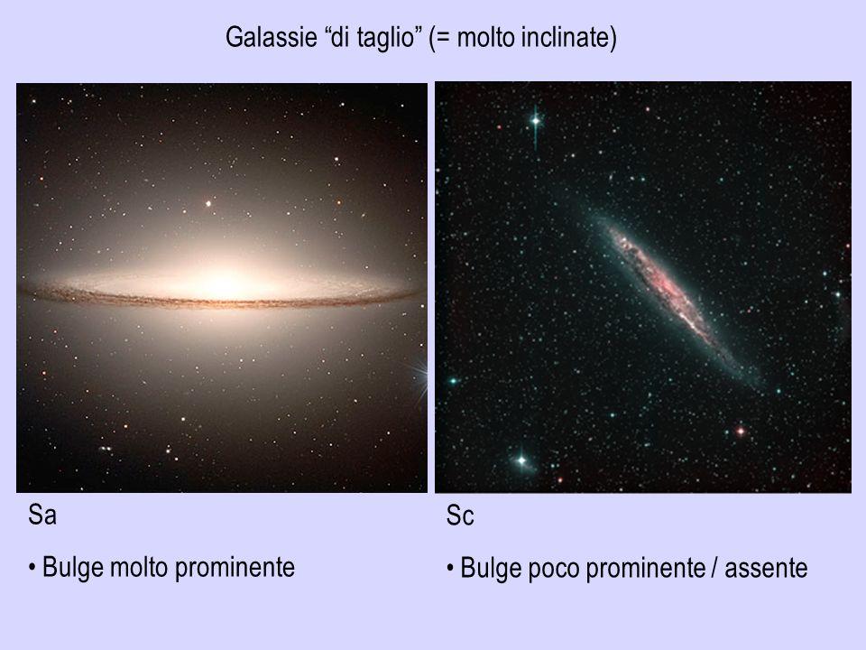 Sa Bulge molto prominente Sc Bulge poco prominente / assente Galassie di taglio (= molto inclinate)