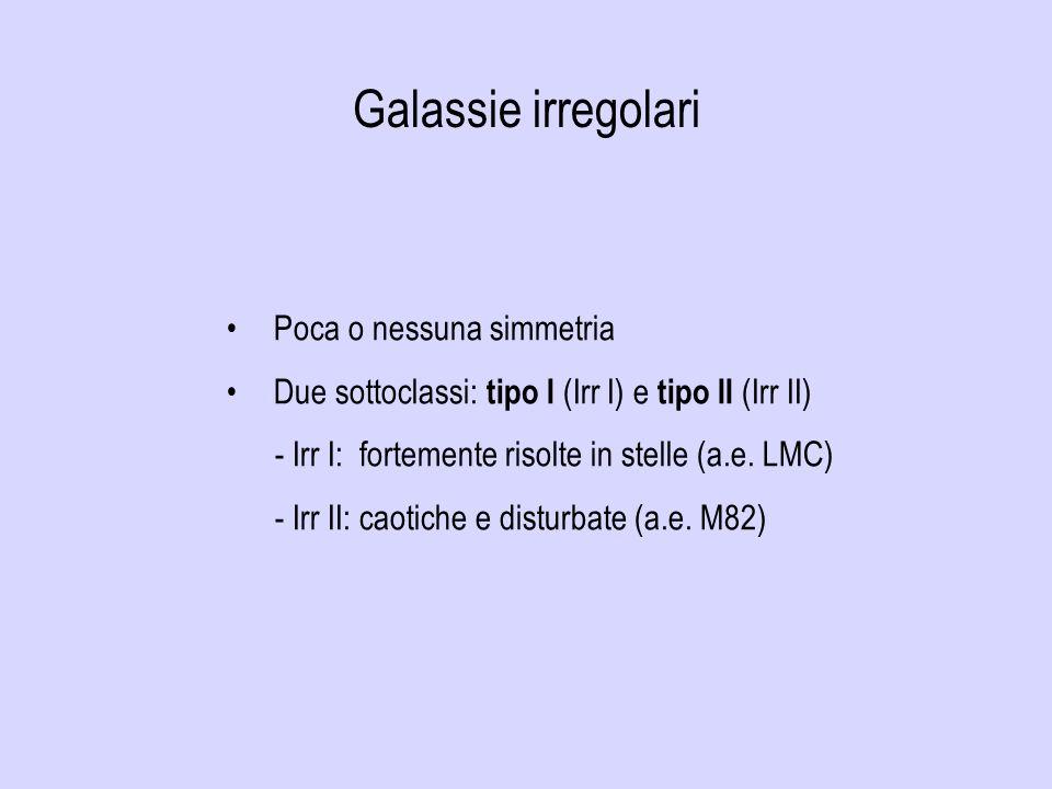 Poca o nessuna simmetria Due sottoclassi: tipo I (Irr I) e tipo II (Irr II) - Irr I: fortemente risolte in stelle (a.e. LMC) - Irr II: caotiche e dist