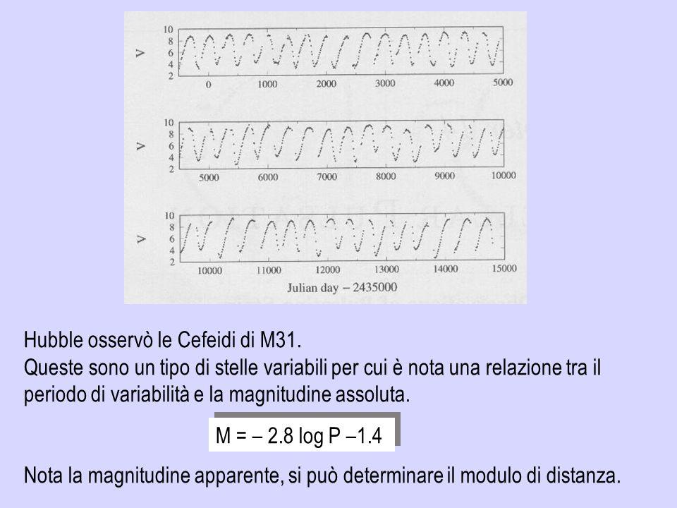 Hubble osservò le Cefeidi di M31. Queste sono un tipo di stelle variabili per cui è nota una relazione tra il periodo di variabilità e la magnitudine