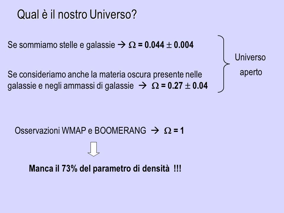 Qual è il nostro Universo? Se sommiamo stelle e galassie = 0.044 0.004 Se consideriamo anche la materia oscura presente nelle galassie e negli ammassi