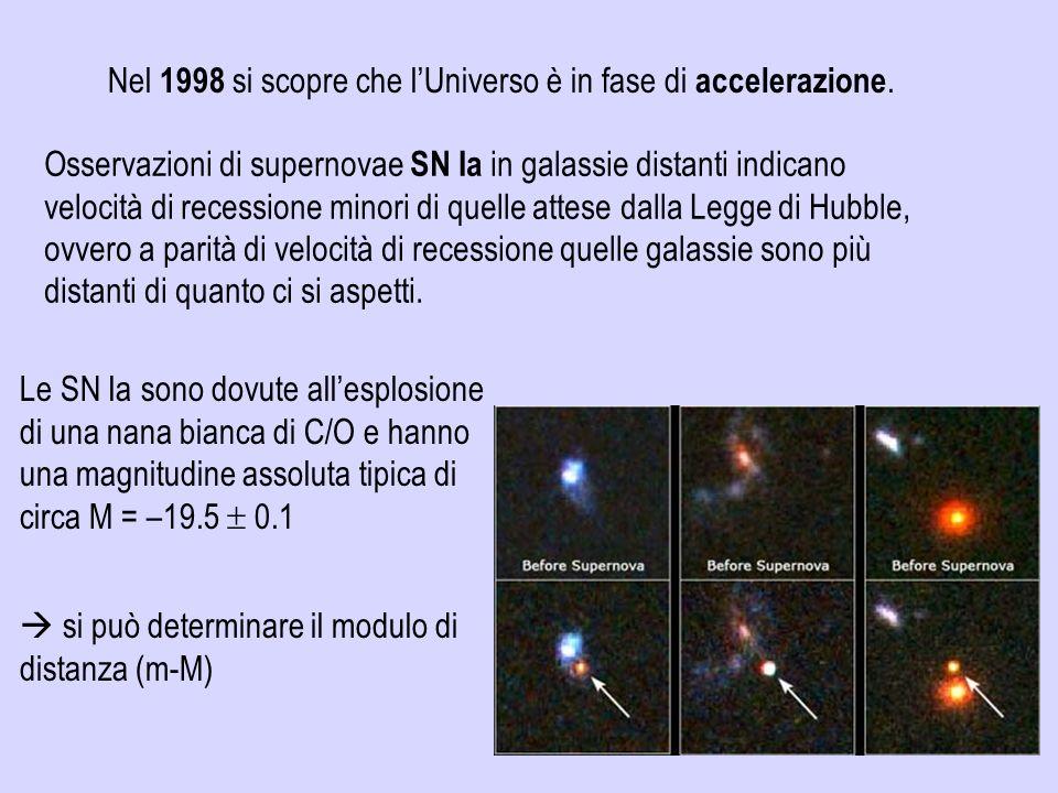 Nel 1998 si scopre che lUniverso è in fase di accelerazione. Osservazioni di supernovae SN Ia in galassie distanti indicano velocità di recessione min