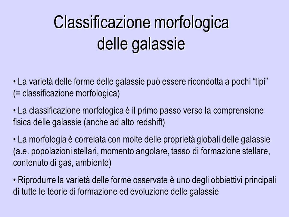 La varietà delle forme delle galassie può essere ricondotta a pochi tipi (= classificazione morfologica) La classificazione morfologica è il primo pas