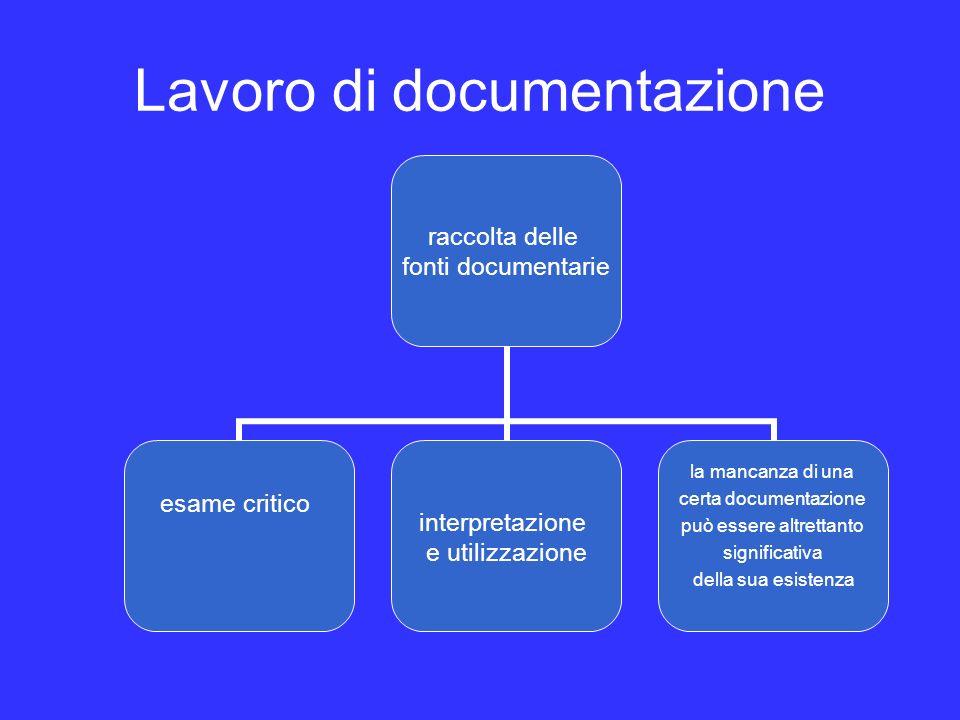 Lavoro di documentazione raccolta delle fonti documentarie esame critico interpretazione e utilizzazione la mancanza di una certa documentazione può essere altrettanto significativa della sua esistenza