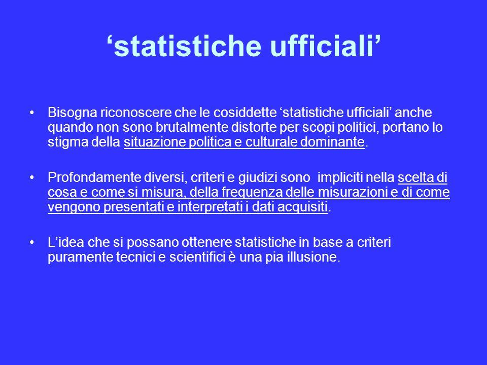 statistiche ufficiali Bisogna riconoscere che le cosiddette statistiche ufficiali anche quando non sono brutalmente distorte per scopi politici, portano lo stigma della situazione politica e culturale dominante.