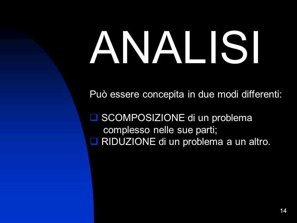 14 ANALISI Può essere concepita in due modi differenti: SCOMPOSIZIONE di un problema complesso nelle sue parti; RIDUZIONE di un problema a un altro.