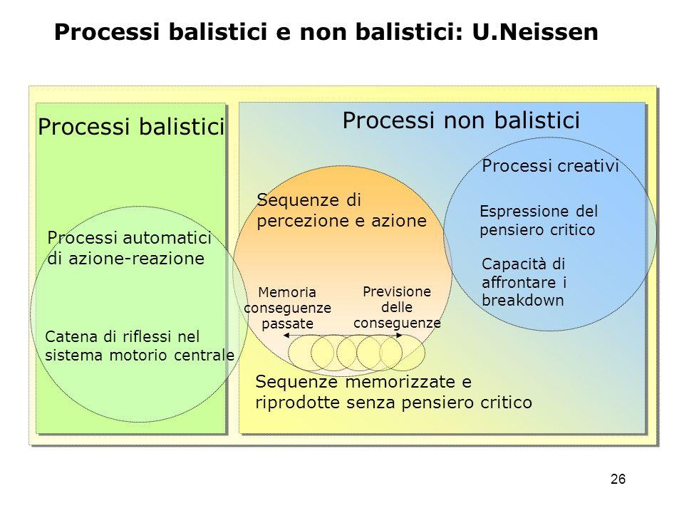 26 Processi balistici e non balistici: U.Neissen Processi balistici Processi non balistici Catena di riflessi nel sistema motorio centrale Espressione