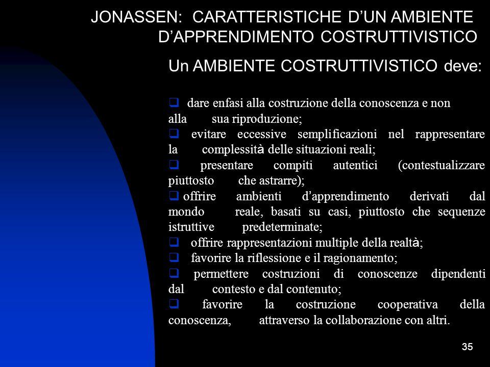 35 JONASSEN: CARATTERISTICHE DUN AMBIENTE DAPPRENDIMENTO COSTRUTTIVISTICO Un AMBIENTE COSTRUTTIVISTICO deve: dare enfasi alla costruzione della conosc