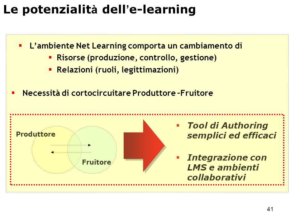 41 Le potenzialit à dell e-learning Lambiente Net Learning comporta un cambiamento di Risorse (produzione, controllo, gestione) Relazioni (ruoli, legi