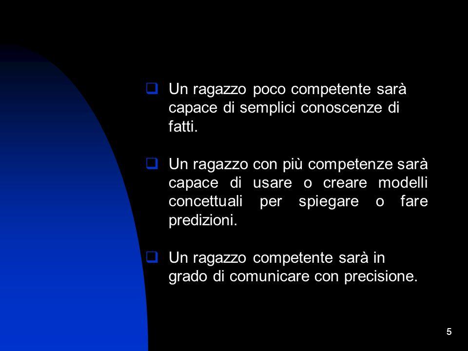 6 La definizione OECD/PISA di competenza scientifica Scientific litteracy comprende tre aspetti: PROCESSI SCIENTIFICI che, in quanto tali, coinvolgeranno sia conoscenze, sia competenze scientifiche, con una particolare accentuazione dellincidenza di queste ultime; CONOSCENZE SCIENTIFICHE O CONCETTI esaminate e valutate attraverso applicazioni a argomenti e problemi specifici; SITUAZIONI O CONTESTO in cui saranno valutate le conoscenze e il processo e che assumono la forma di fatti basati sulla scienza.