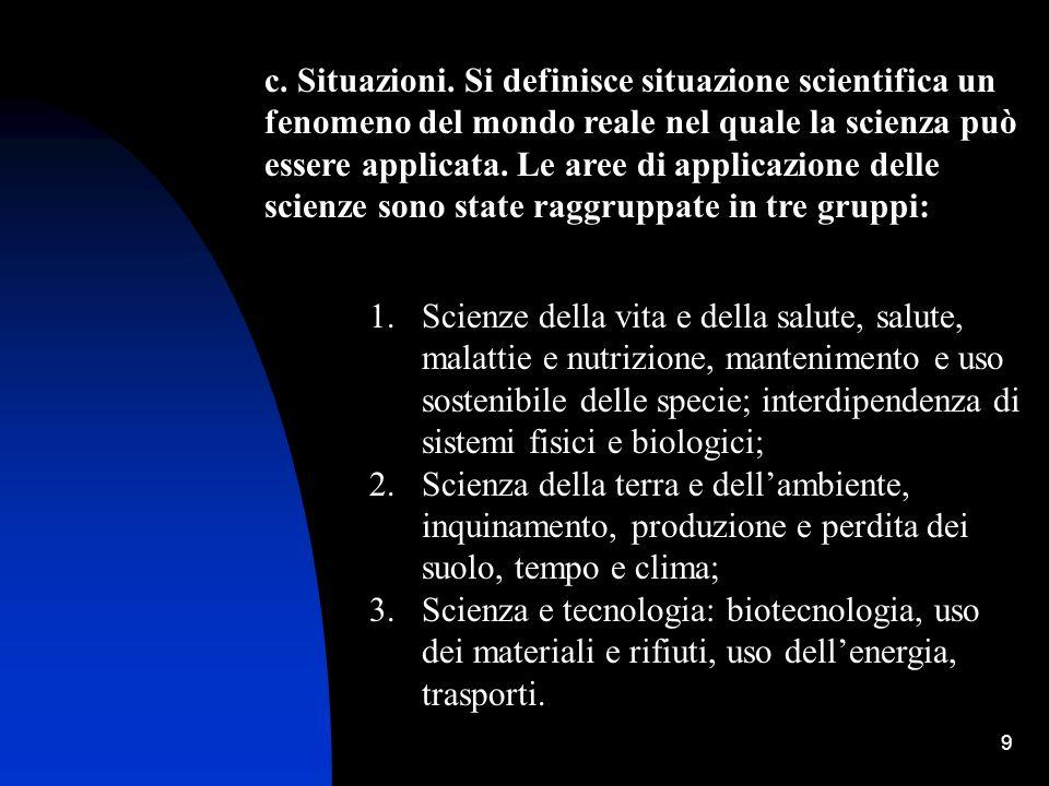 9 c. Situazioni. Si definisce situazione scientifica un fenomeno del mondo reale nel quale la scienza può essere applicata. Le aree di applicazione de