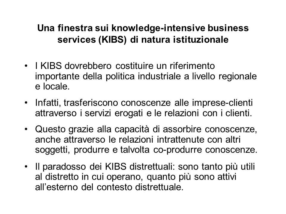 Una finestra sui knowledge-intensive business services (KIBS) di natura istituzionale I KIBS dovrebbero costituire un riferimento importante della politica industriale a livello regionale e locale.