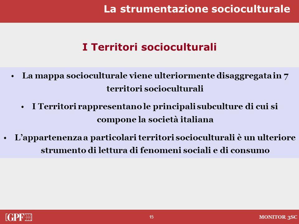 16 MONITOR 3SC PRIVATO CHIUSURA SOCIALE APERTURA I Territori socioculturali La strumentazione socioculturale Cultura tradizionale religiosità, pauperismo, localismo 12% (5,4 mio) (-2% dal 2000) Cultura Piccolo Borghese familismo, perbenismo, insicurezza 21% (9,5 mio) (+4% dal 2000) Cultura Civica 17% (7,8 mio) (-4% dal 2000) comunitarismo ecologia, partecipazione Modernità affluente individualismo, estetizzazione, status 23% (10,3 mio) (+3% dal 2000) Modernità postmaterialista 17% (7,7 mio) (-2% dal 2000) impegno, multiculturalismo, secolarizzazione Fun Society 6% (2,7 mio) (= dal 2000) Net Society amore avventura narcisismo, consumismo cosmopolitismo networking antiproibizionismo 4% (1,8 mio) (+1% dal 2000)