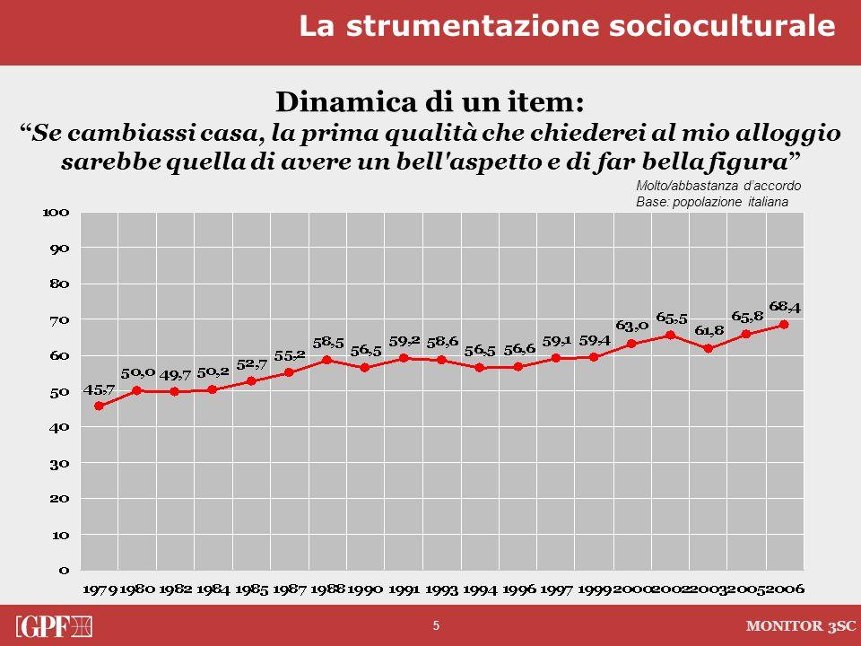 6 MONITOR 3SC Molto/abbastanza daccordo Base: popolazione italiana Dinamica di un item: L omosessualità è una normale espressione della sessualità La strumentazione socioculturale