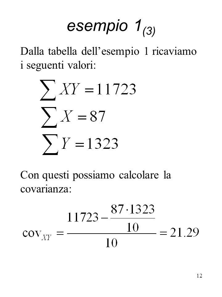 12 Dalla tabella dellesempio 1 ricaviamo i seguenti valori: esempio 1 (3) Con questi possiamo calcolare la covarianza: