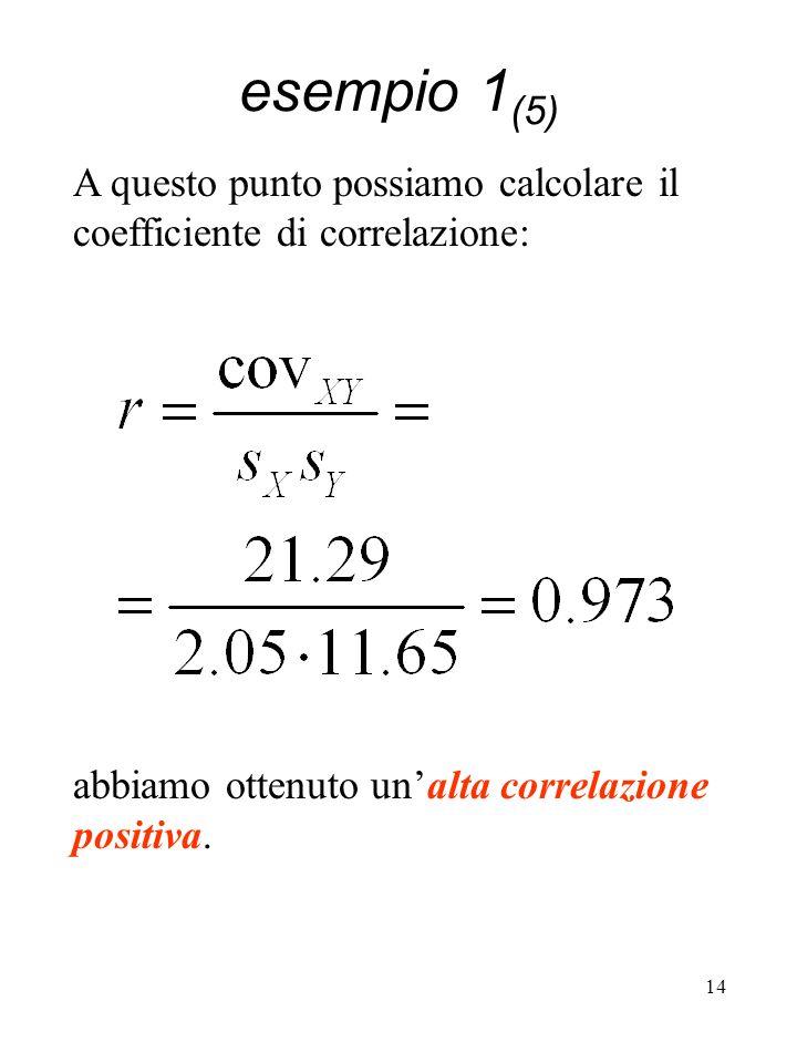 14 A questo punto possiamo calcolare il coefficiente di correlazione: esempio 1 (5) abbiamo ottenuto unalta correlazione positiva.