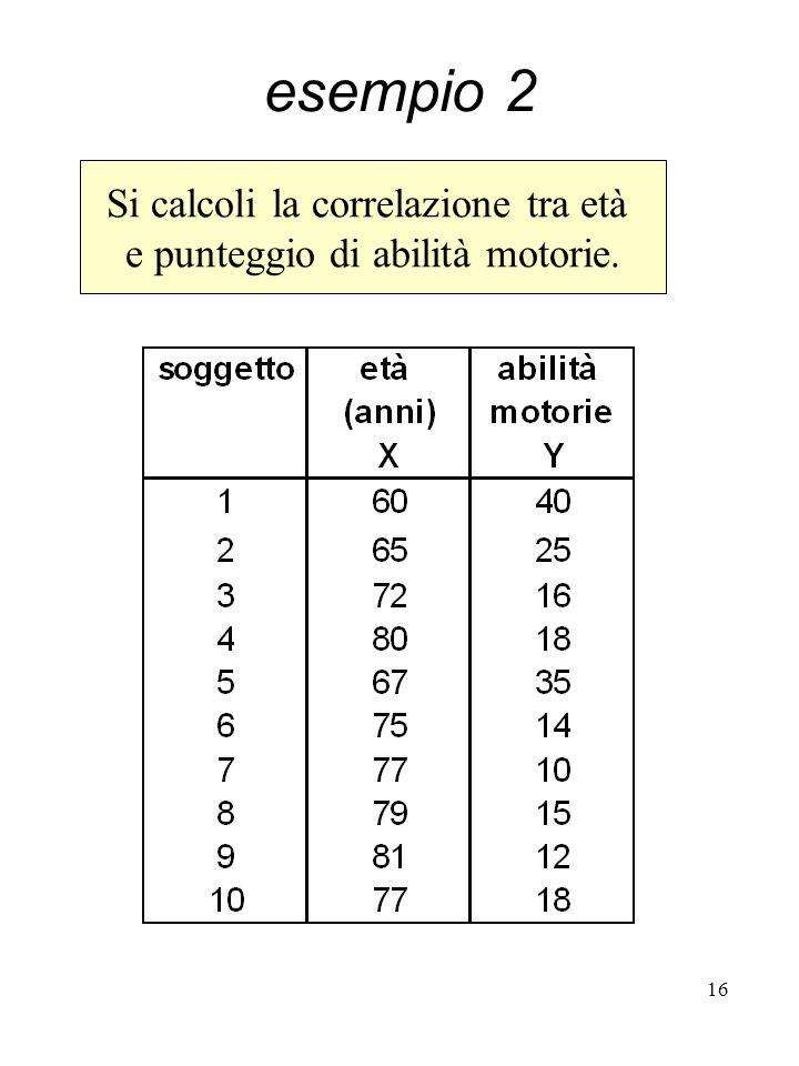 16 Si calcoli la correlazione tra età e punteggio di abilità motorie. esempio 2