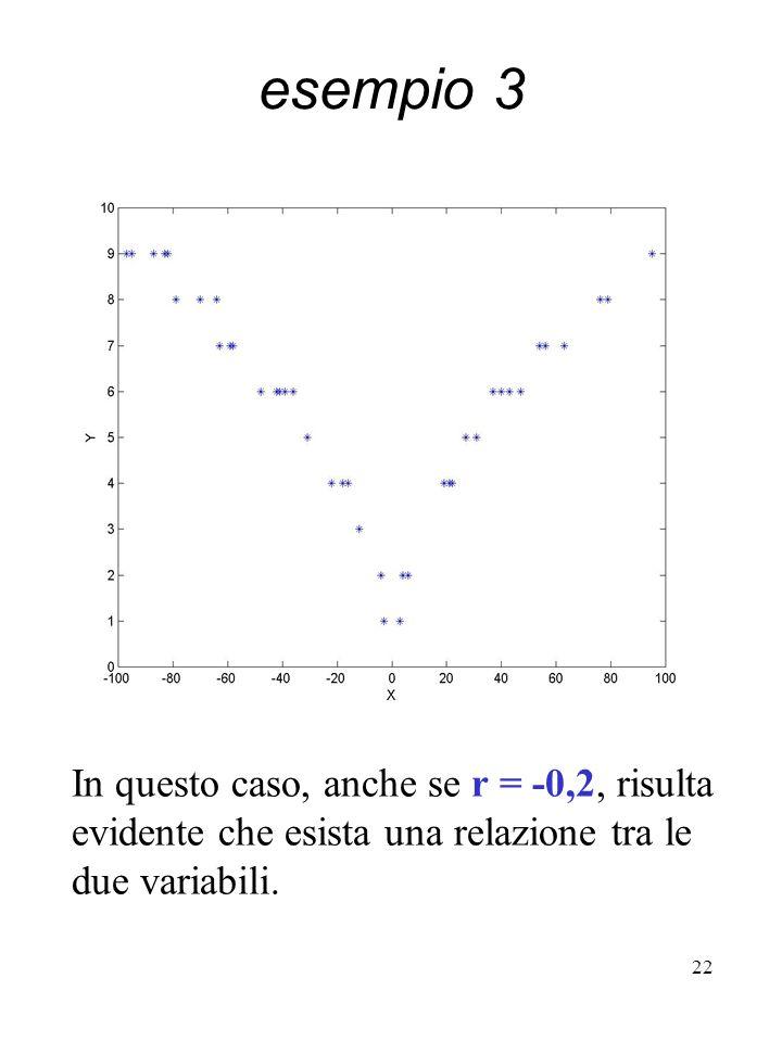 22 esempio 3 In questo caso, anche se r = -0,2, risulta evidente che esista una relazione tra le due variabili.