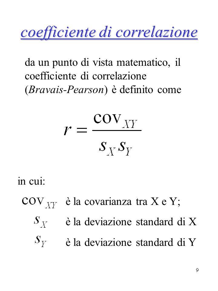 9 da un punto di vista matematico, il coefficiente di correlazione (Bravais-Pearson) è definito come coefficiente di correlazione in cui: è la covaria