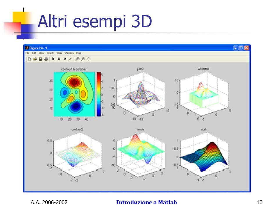 A.A. 2006-2007Introduzione a Matlab10 Altri esempi 3D