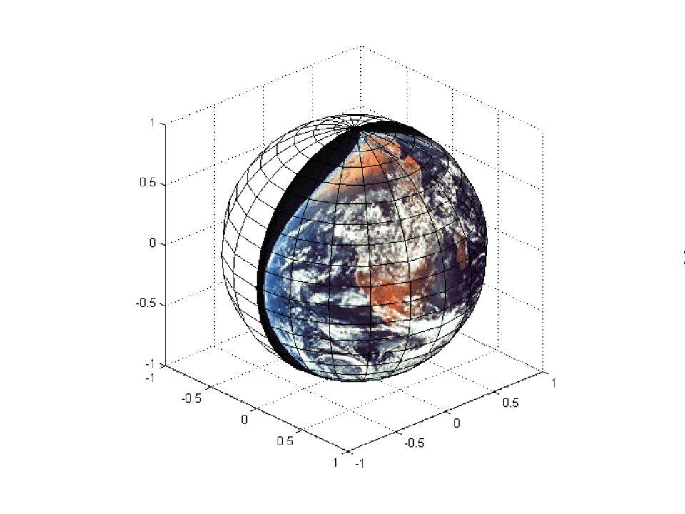 A.A. 2006-2007Introduzione a Matlab14 Plot di immagini 2D in 3D >> load earth sphere; h = findobj('Type','surface'); hemisphere = [ones(257,125),... X