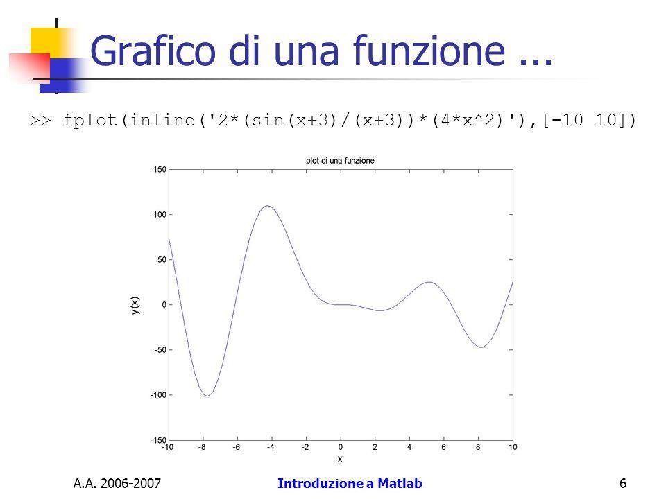 A.A. 2006-2007Introduzione a Matlab6 Grafico di una funzione... >> fplot(inline('2*(sin(x+3)/(x+3))*(4*x^2)'),[-10 10])
