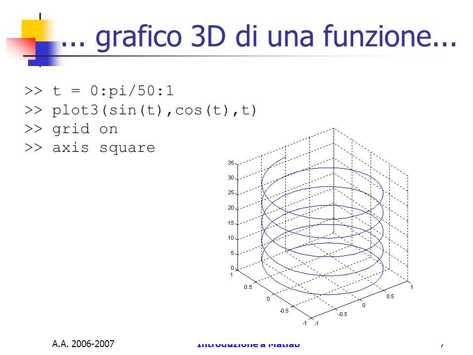 A.A. 2006-2007Introduzione a Matlab7... grafico 3D di una funzione... >> t = 0:pi/50:1 >> plot3(sin(t),cos(t),t) >> grid on >> axis square