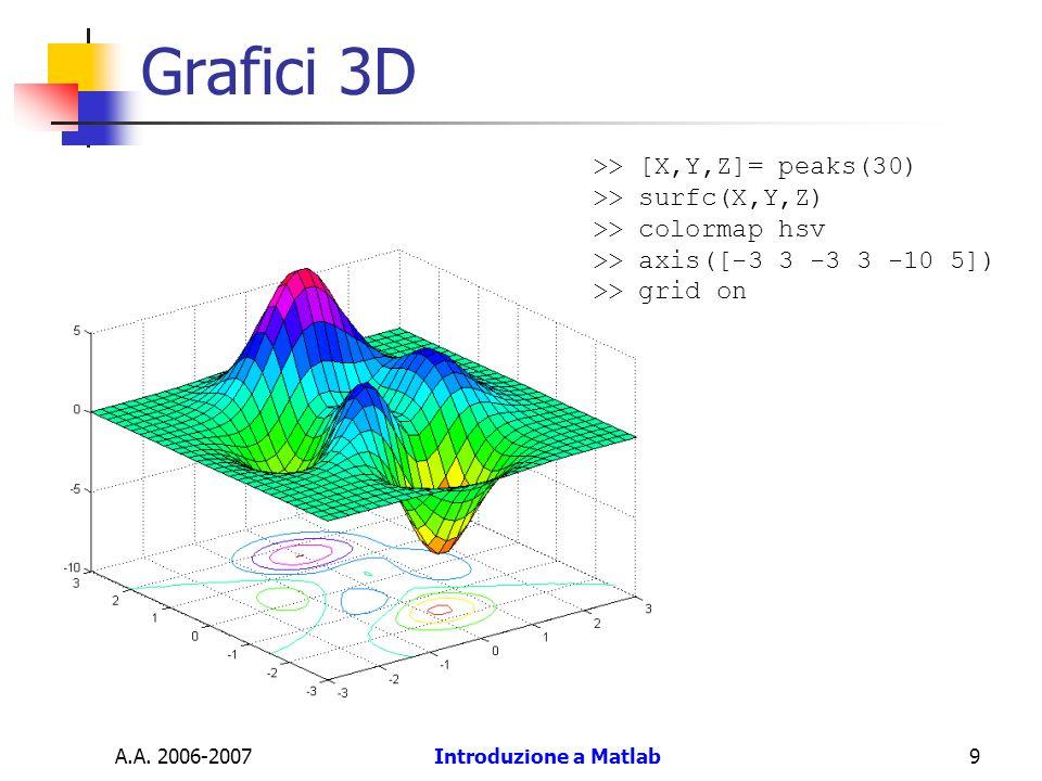 A.A. 2006-2007Introduzione a Matlab9 Grafici 3D >> [X,Y,Z]= peaks(30) >> surfc(X,Y,Z) >> colormap hsv >> axis([-3 3 -3 3 -10 5]) >> grid on