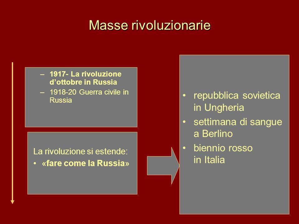 Masse rivoluzionarie –1917- La rivoluzione dottobre in Russia –1918-20 Guerra civile in Russia repubblica sovietica in Ungheria settimana di sangue a