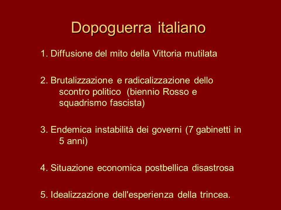 Dopoguerra italiano 1. Diffusione del mito della Vittoria mutilata 2. Brutalizzazione e radicalizzazione dello scontro politico (biennio Rosso e squad