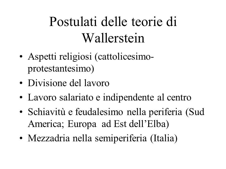 Postulati delle teorie di Wallerstein Aspetti religiosi (cattolicesimo- protestantesimo) Divisione del lavoro Lavoro salariato e indipendente al centro Schiavitù e feudalesimo nella periferia (Sud America; Europa ad Est dellElba) Mezzadria nella semiperiferia (Italia)