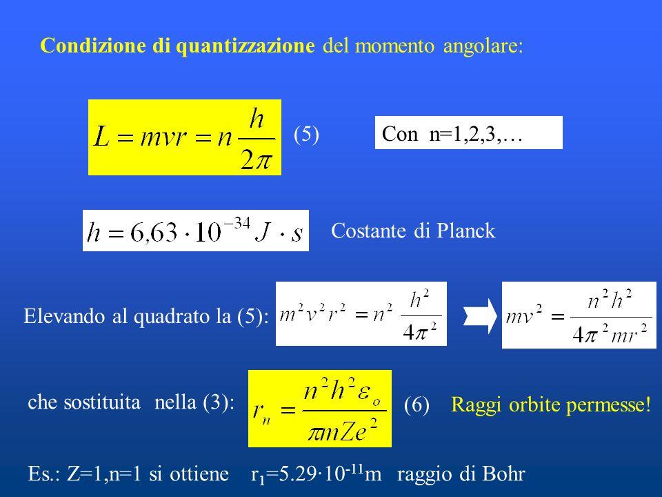Condizione di quantizzazione del momento angolare: Con n=1,2,3,…(5) Costante di Planck Elevando al quadrato la (5): che sostituita nella (3): (6)Raggi